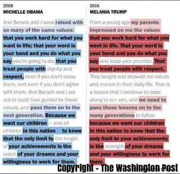 Free 2-page printable mini-lesson on Melania Trump using a speech that was plagiarised in parts from a Michelle Obama speech.